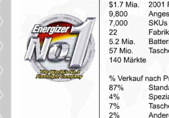 Work for Energizer CD-Rom Product launch in many different languages .